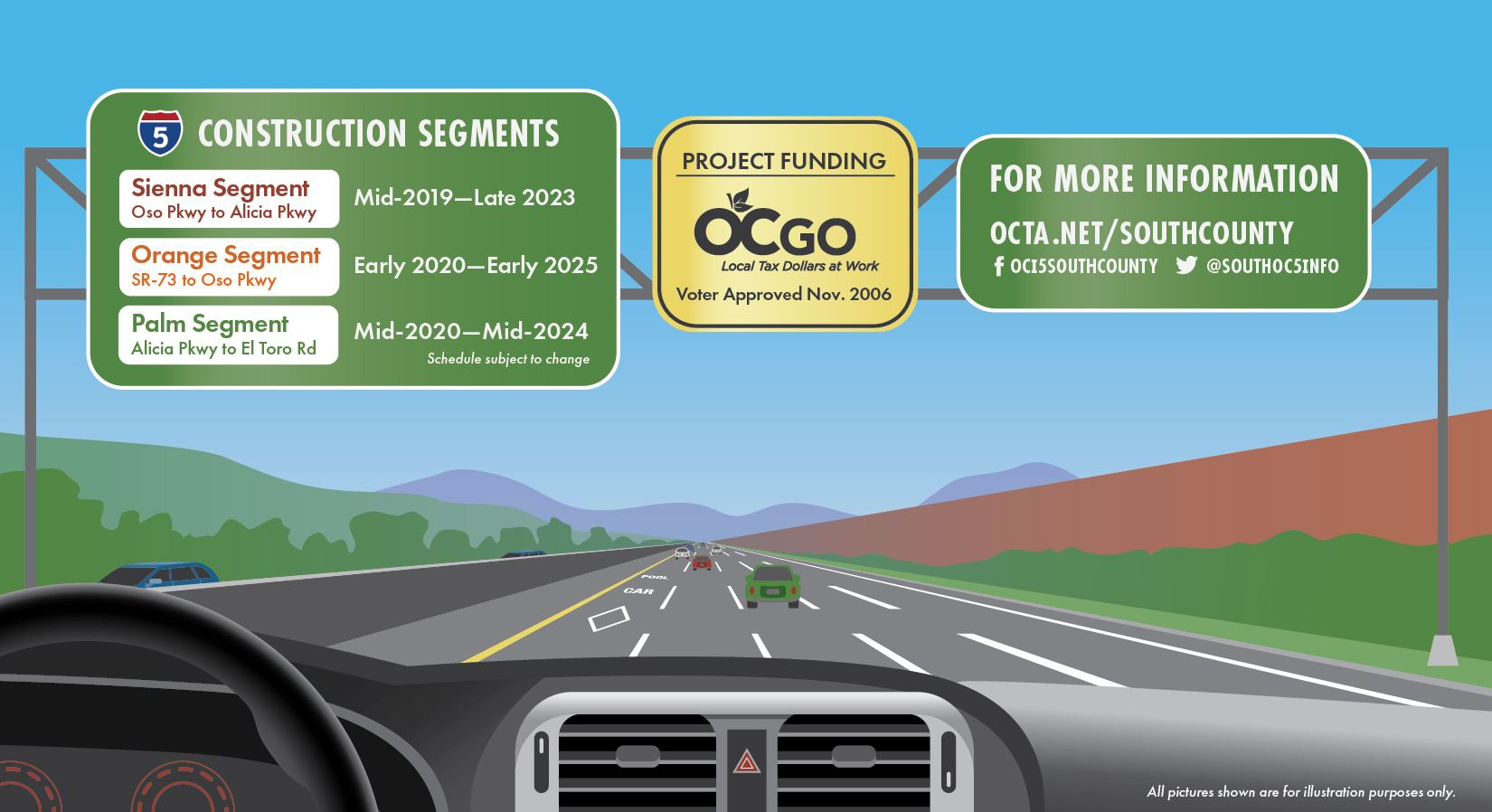 Flyer for the OCTA South County Improvements project for the interstate 5 freeway